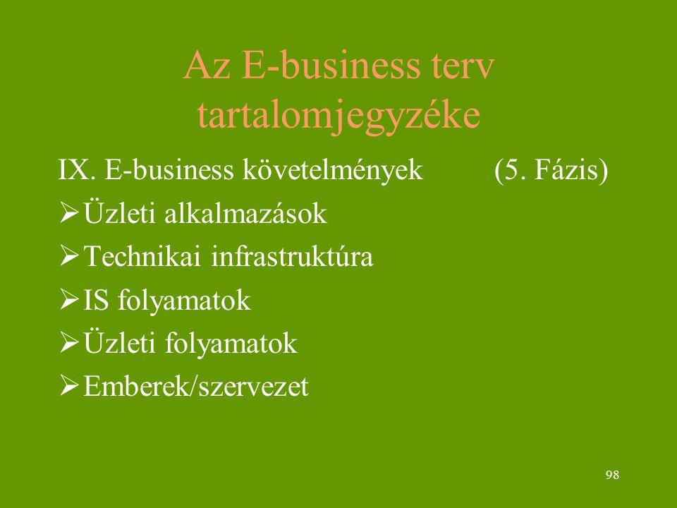 98 Az E-business terv tartalomjegyzéke IX. E-business követelmények (5. Fázis)  Üzleti alkalmazások  Technikai infrastruktúra  IS folyamatok  Üzle