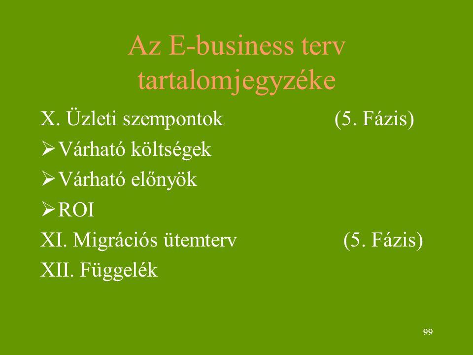 99 Az E-business terv tartalomjegyzéke X. Üzleti szempontok (5. Fázis)  Várható költségek  Várható előnyök  ROI XI. Migrációs ütemterv (5. Fázis) X