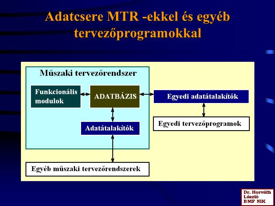 Adatcsere MTR -ekkel és egyéb tervezőprogramokkal
