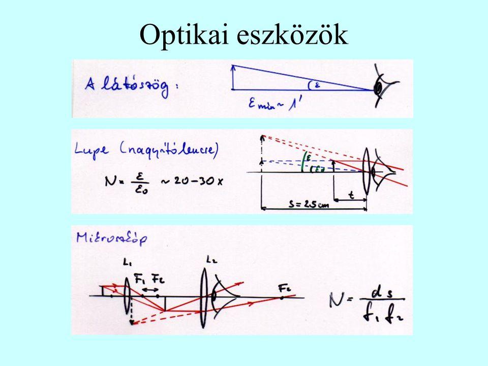 Optikai eszközök
