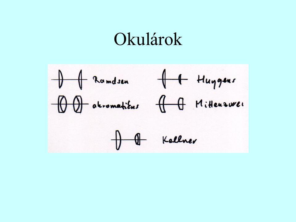 Összetett optikák
