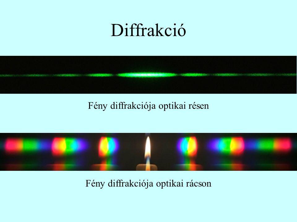 Fotometria (világítástechnika) Az emberi szem érzékenységét veszi alapul