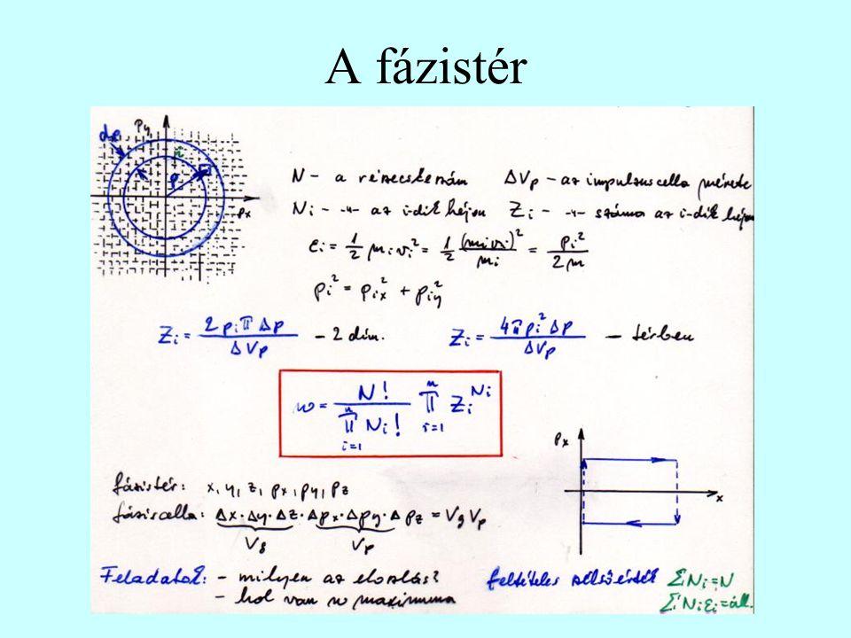 A Boltzmann- eloszlás Keressük a rendszer egyensúlyi állapotát, azaz az entrópia maximumát S = k*ln(w) A Maxwell- eloszlás A molekulák hányad részének sebessége esik v és  v közé?