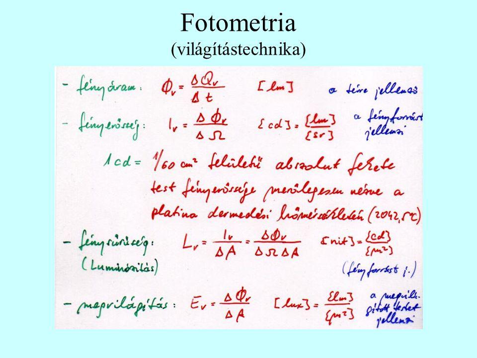 Fotometria (világítástechnika)