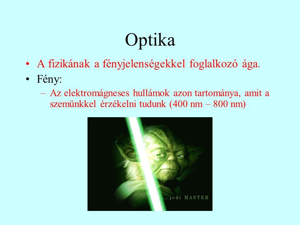 Az optika története Euklidesz (ie.