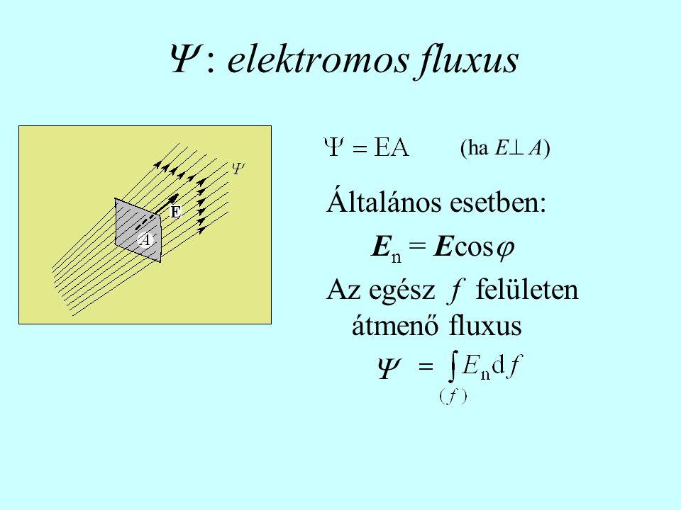  : elektromos fluxus Általános esetben: E n = Ecos  Az egész f felületen átmenő fluxus  (ha E  A)