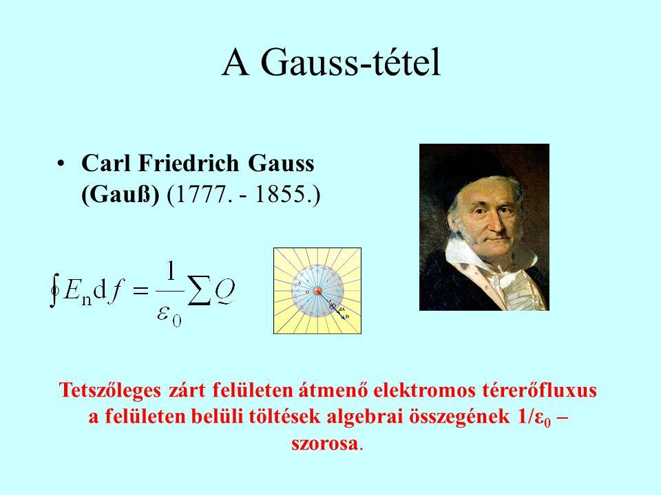 A Gauss-tétel Carl Friedrich Gauss (Gauß) (1777. - 1855.) Tetszőleges zárt felületen átmenő elektromos térerőfluxus a felületen belüli töltések algebr