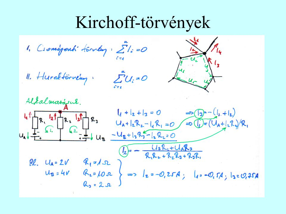 Kirchoff-törvények