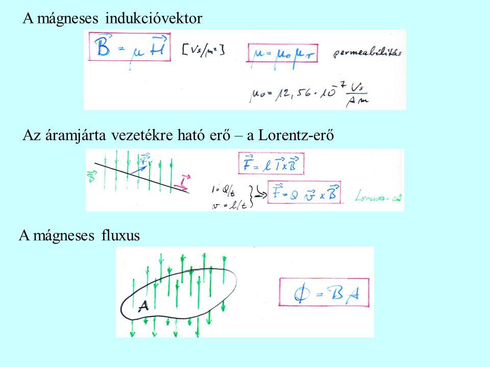 A mágneses indukcióvektor Az áramjárta vezetékre ható erő – a Lorentz-erő A mágneses fluxus