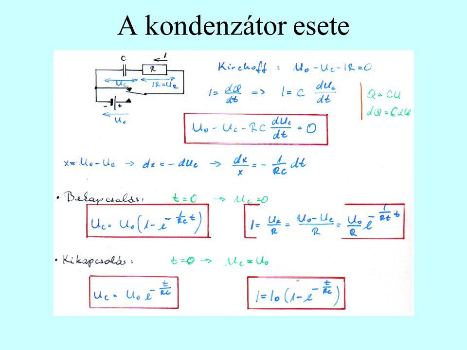A kondenzátor esete