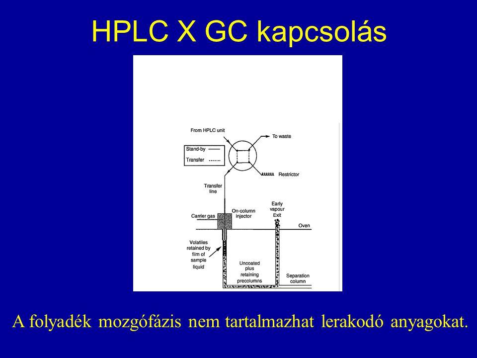 HPLC X GC kapcsolás A folyadék mozgófázis nem tartalmazhat lerakodó anyagokat.