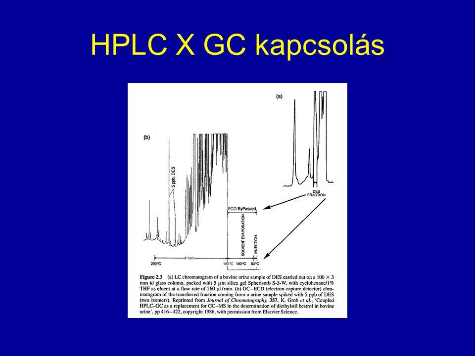 HPLC X GC kapcsolás