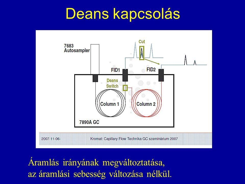 Deans kapcsolás Áramlás irányának megváltoztatása, az áramlási sebesség változása nélkül.