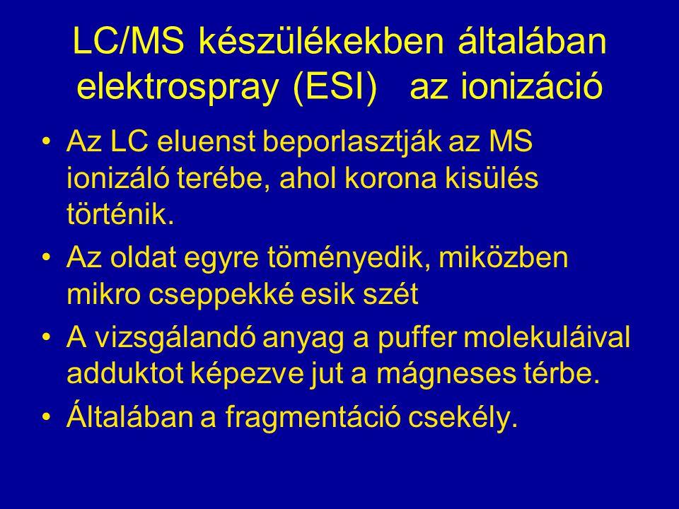 LC/MS készülékekben általában elektrospray (ESI) az ionizáció Az LC eluenst beporlasztják az MS ionizáló terébe, ahol korona kisülés történik.