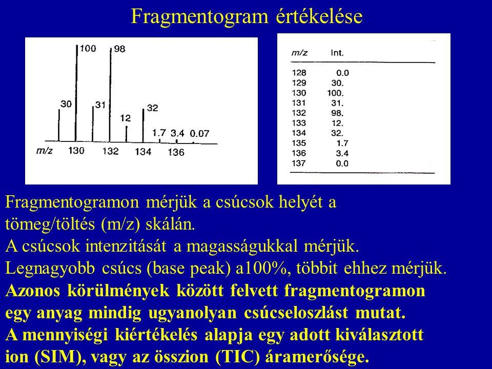 Fragmentogram értékelése Fragmentogramon mérjük a csúcsok helyét a tömeg/töltés (m/z) skálán. A csúcsok intenzitását a magasságukkal mérjük. Legnagyob