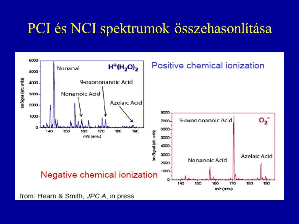 PCI és NCI spektrumok összehasonlítása