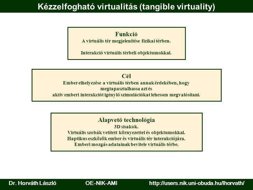Kézzelfogható virtualitás (tangible virtuality) Funkció A virtuális tér megjelenítése fizikai térben. Interakció virtuális térbeli objektumokkal. Cél