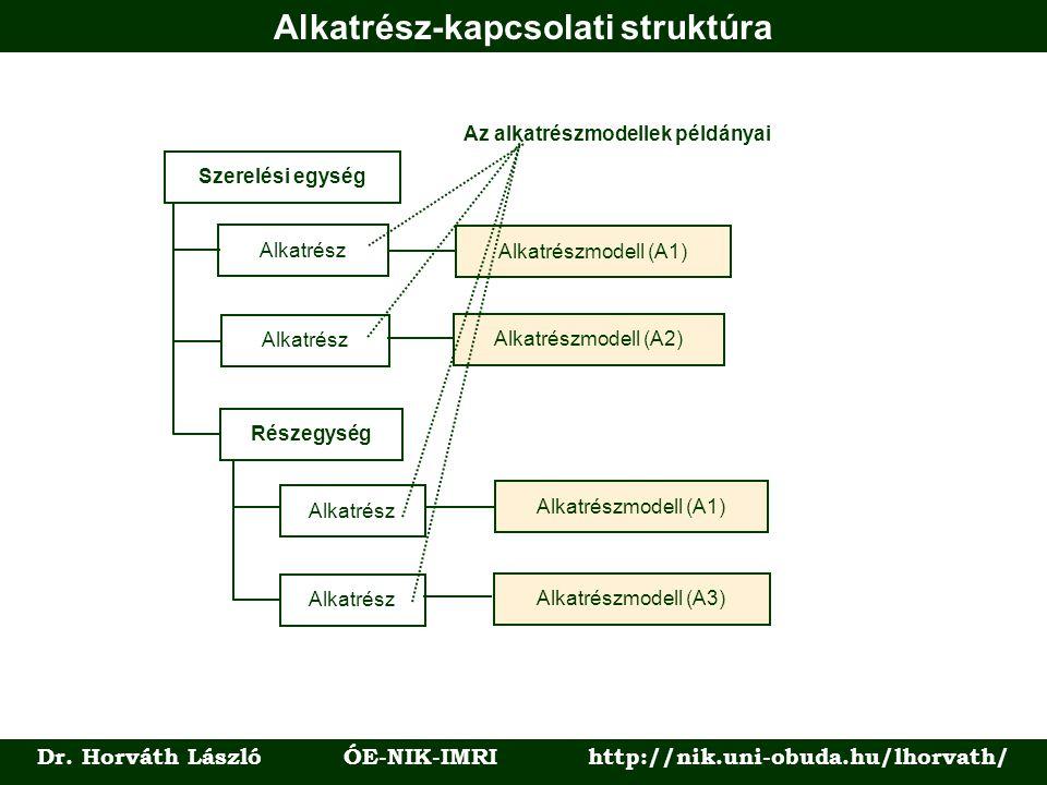 Alkatrész-kapcsolati struktúra Dr.