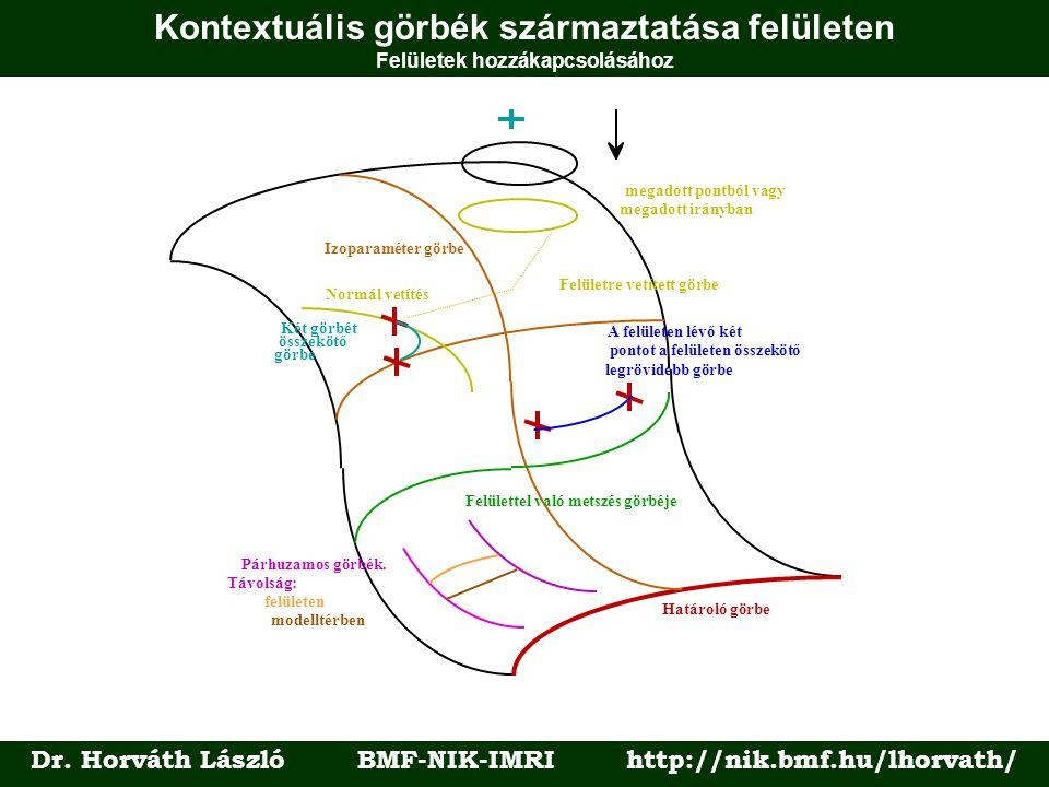 Felületek hozzákapcsolásához Dr. Horváth László BMF-NIK-IMRI http://nik.bmf.hu/lhorvath/ Határoló görbe Izoparaméter görbe Felületre vetített görbe Fe