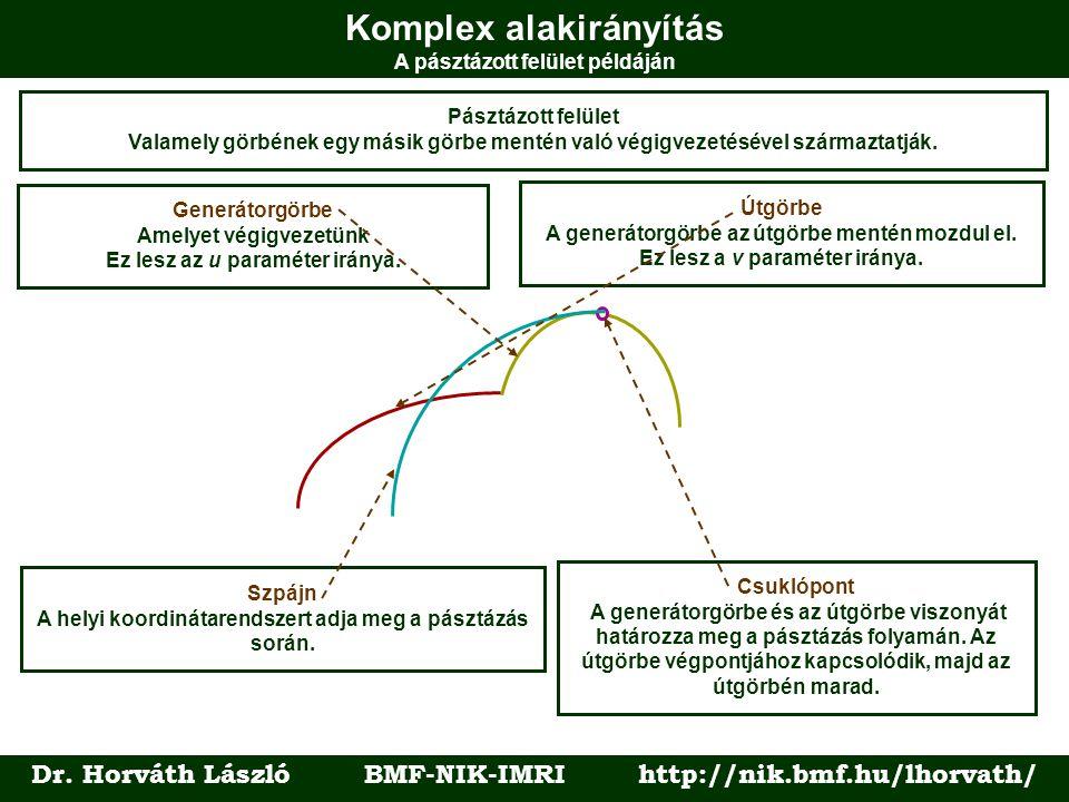 Komplex alakirányítás A pásztázott felület példáján Dr. Horváth László BMF-NIK-IMRI http://nik.bmf.hu/lhorvath/ Pásztázott felület Valamely görbének e