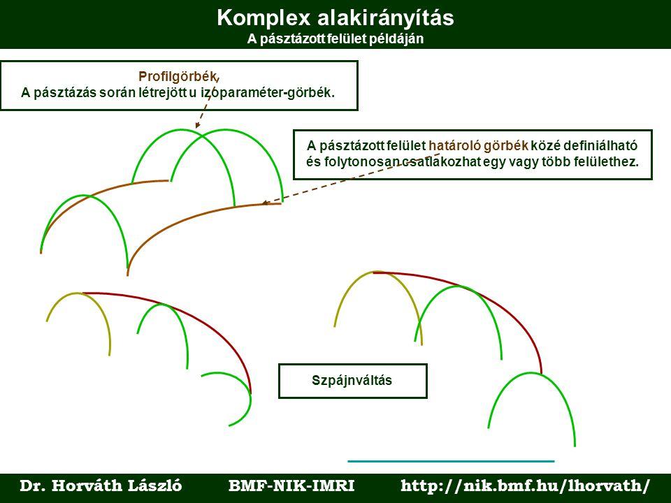 Komplex alakirányítás A pásztázott felület példáján Dr. Horváth László BMF-NIK-IMRI http://nik.bmf.hu/lhorvath/ Profilgörbék A pásztázás során létrejö