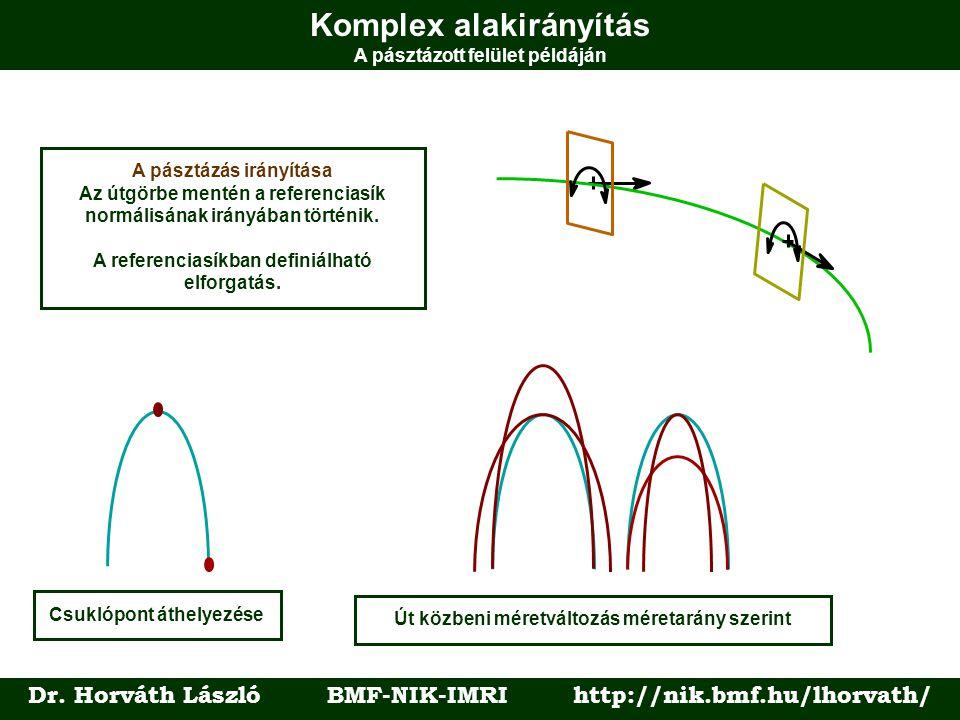 Komplex alakirányítás A pásztázott felület példáján Dr. Horváth László BMF-NIK-IMRI http://nik.bmf.hu/lhorvath/ A pásztázás irányítása Az útgörbe ment