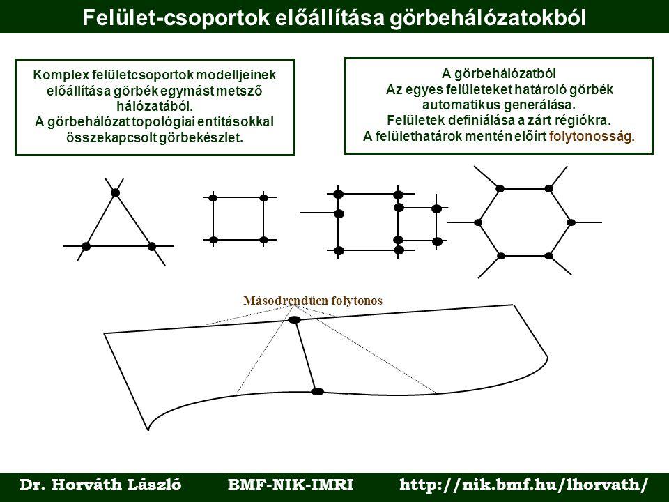 Felület-csoportok előállítása görbehálózatokból Dr. Horváth László BMF-NIK-IMRI http://nik.bmf.hu/lhorvath/ Komplex felületcsoportok modelljeinek előá
