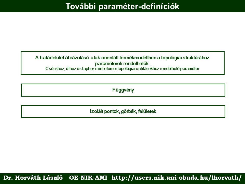További paraméter-definíciók Dr.