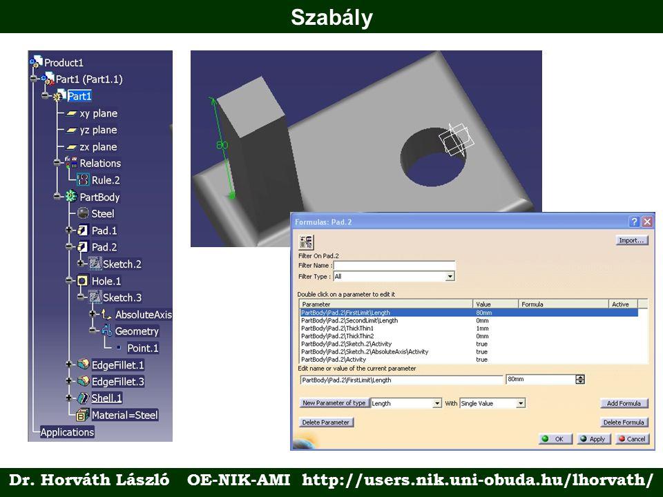 Szabály Dr. Horváth László OE-NIK-AMI http://users.nik.uni-obuda.hu/lhorvath/