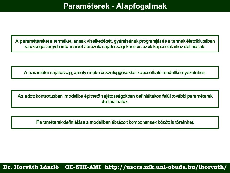 Paraméterek - Alapfogalmak Dr.