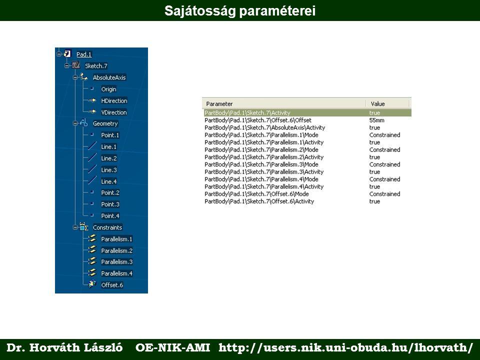 Sajátosság paraméterei Dr. Horváth László OE-NIK-AMI http://users.nik.uni-obuda.hu/lhorvath/