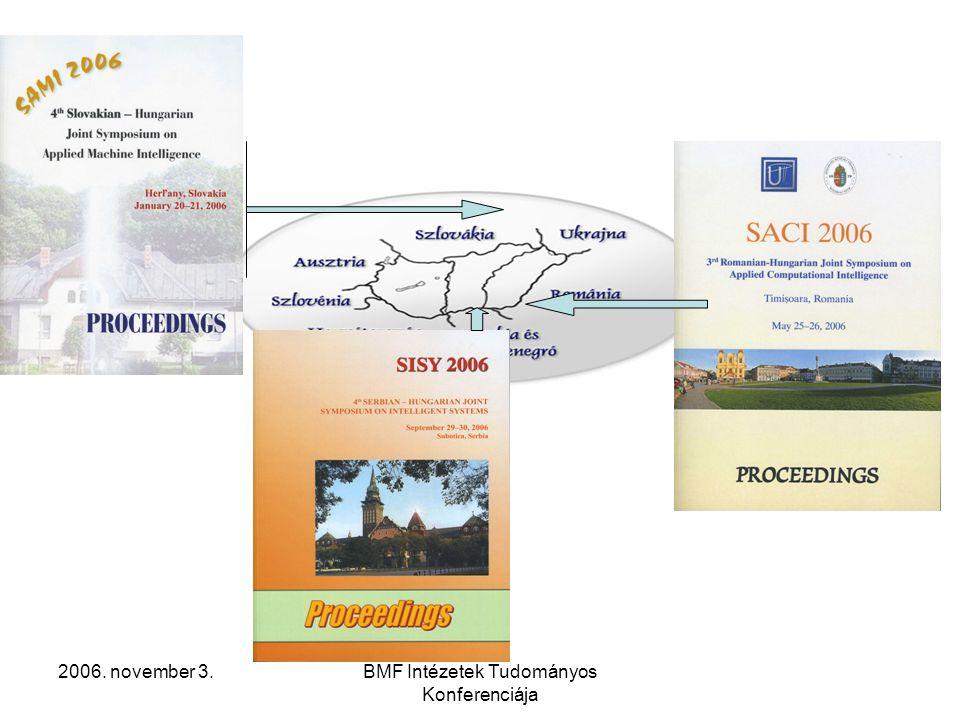 2006. november 3.BMF Intézetek Tudományos Konferenciája