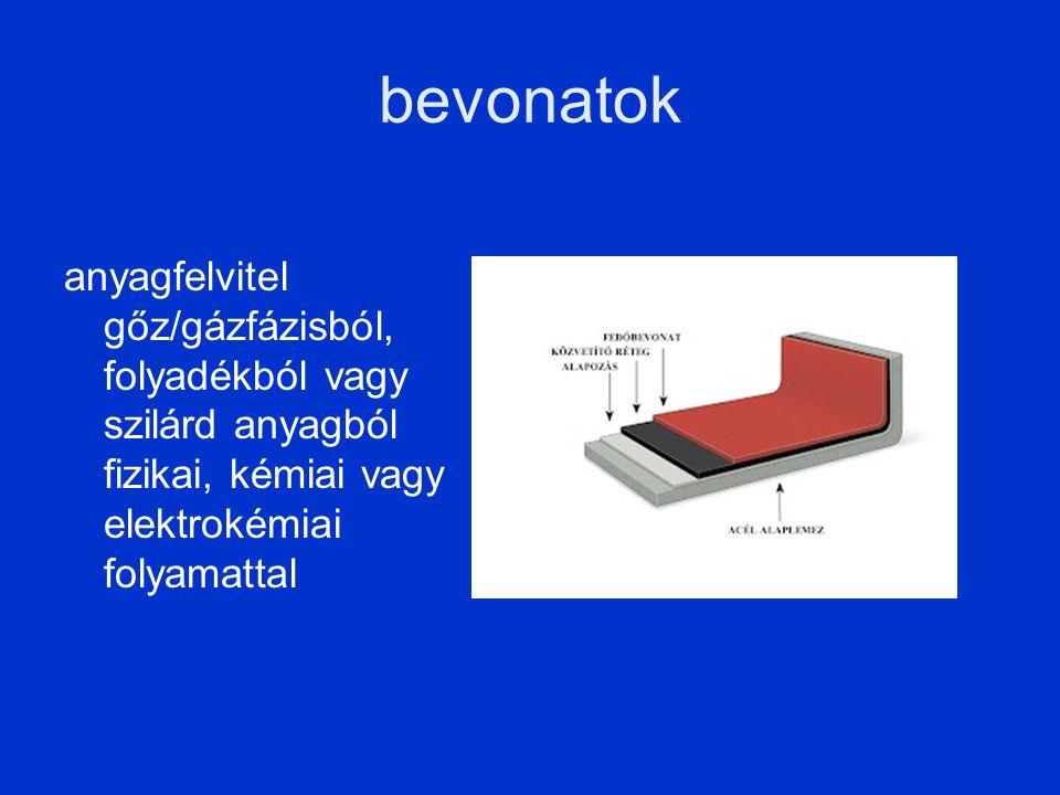 bevonatok anyagfelvitel gőz/gázfázisból, folyadékból vagy szilárd anyagból fizikai, kémiai vagy elektrokémiai folyamattal