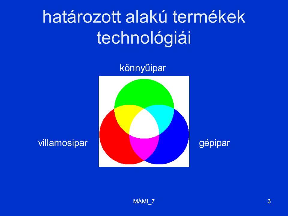 határozott alakú termékek technológiái MÁMI_73 könnyűipar gépiparvillamosipar