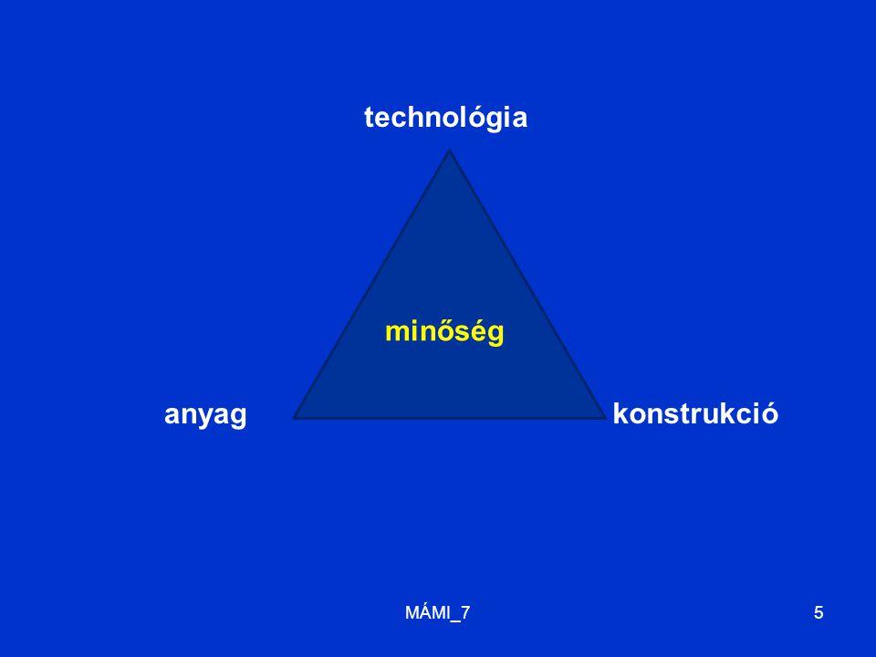MÁMI_75 technológia anyagkonstrukció minőség