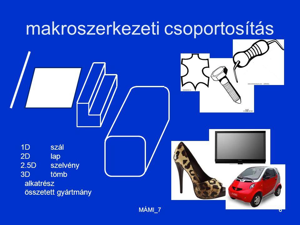 makroszerkezeti csoportosítás MÁMI_76 1D szál 2Dlap 2.5Dszelvény 3Dtömb alkatrész összetett gyártmány