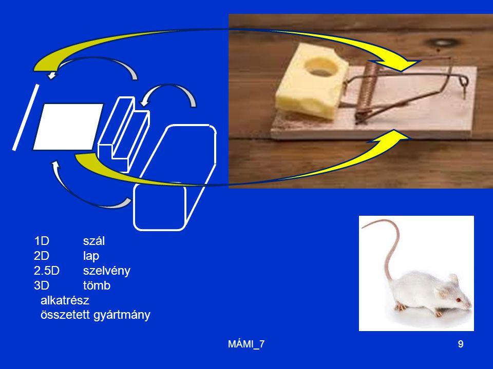 MÁMI_79 1D szál 2Dlap 2.5Dszelvény 3Dtömb alkatrész összetett gyártmány
