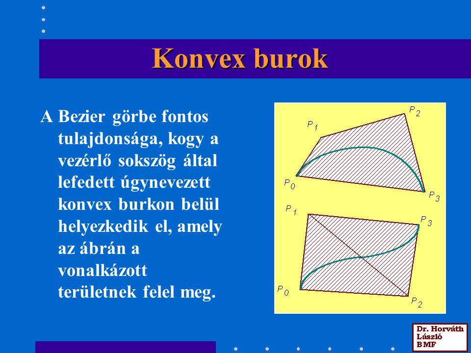 Konvex burok A Bezier görbe fontos tulajdonsága, kogy a vezérlő sokszög által lefedett úgynevezett konvex burkon belül helyezkedik el, amely az ábrán a vonalkázott területnek felel meg.