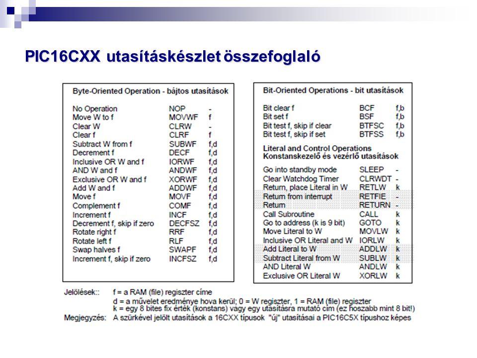 PIC16CXX utasításkészlet összefoglaló
