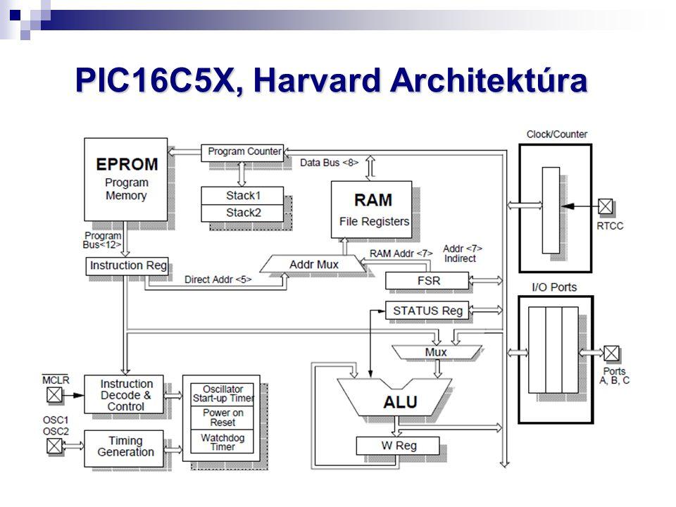 PIC16C5X, Harvard Architektúra