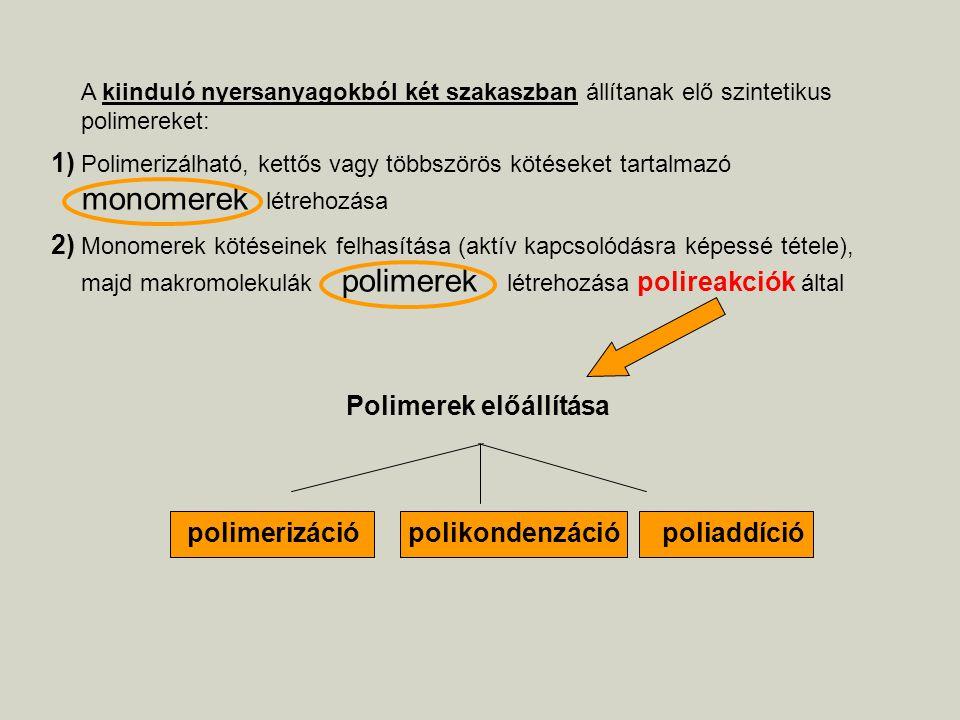 A kiinduló nyersanyagokból két szakaszban állítanak elő szintetikus polimereket: Polimerizálható, kettős vagy többszörös kötéseket tartalmazó monomere
