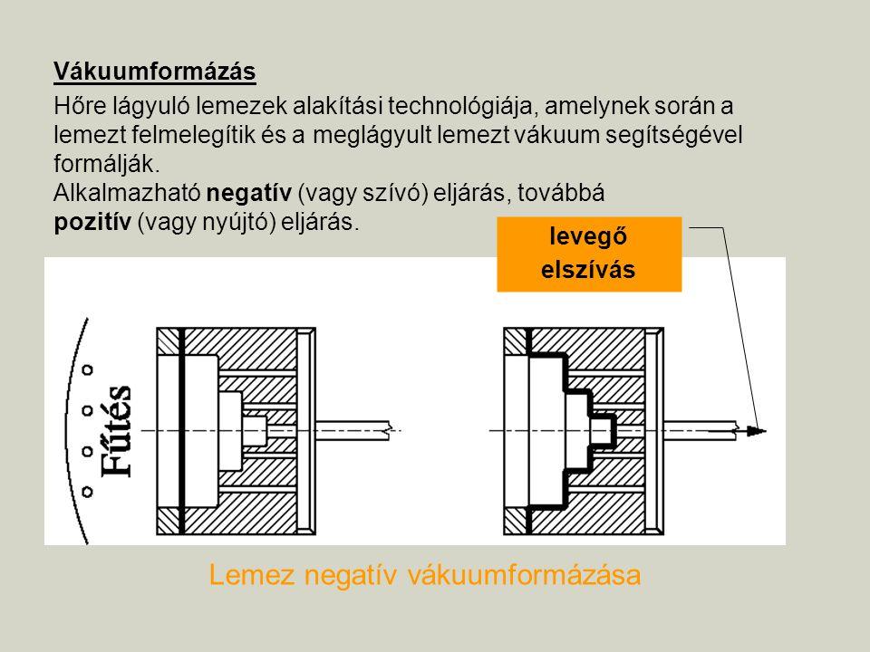 Vákuumformázás Hőre lágyuló lemezek alakítási technológiája, amelynek során a lemezt felmelegítik és a meglágyult lemezt vákuum segítségével formálják