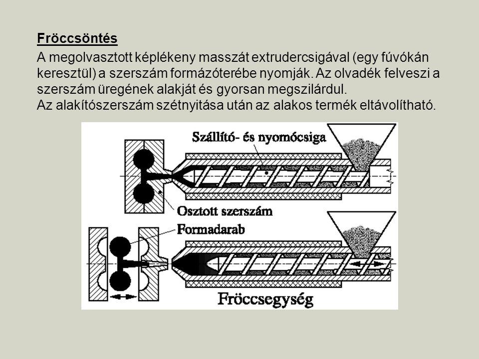 Fröccsöntés A megolvasztott képlékeny masszát extrudercsigával (egy fúvókán keresztül) a szerszám formázóterébe nyomják. Az olvadék felveszi a szerszá