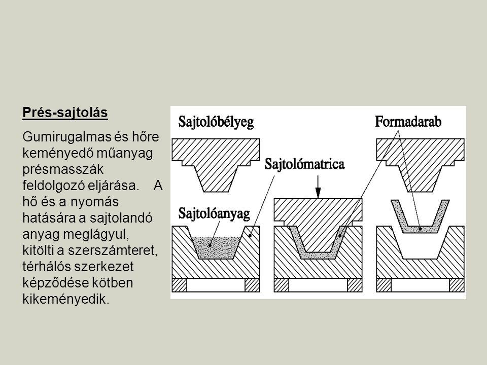 Prés-sajtolás Gumirugalmas és hőre keményedő műanyag présmasszák feldolgozó eljárása. A hő és a nyomás hatására a sajtolandó anyag meglágyul, kitölti