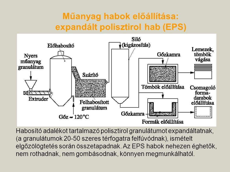 Műanyag habok előállítása: expandált polisztirol hab (EPS) Habosító adalékot tartalmazó polisztirol granulátumot expandáltatnak, (a granulátumok 20-50