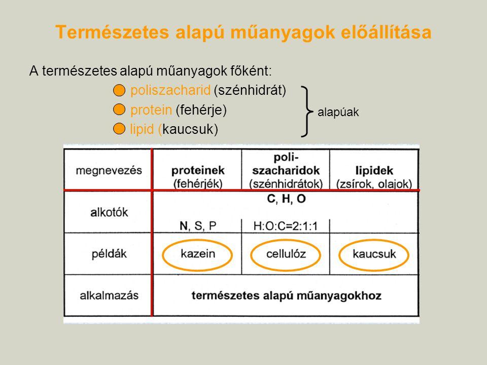 A természetes alapú műanyagok főként: poliszacharid (szénhidrát) protein (fehérje) lipid (kaucsuk) Természetes alapú műanyagok előállítása alapúak