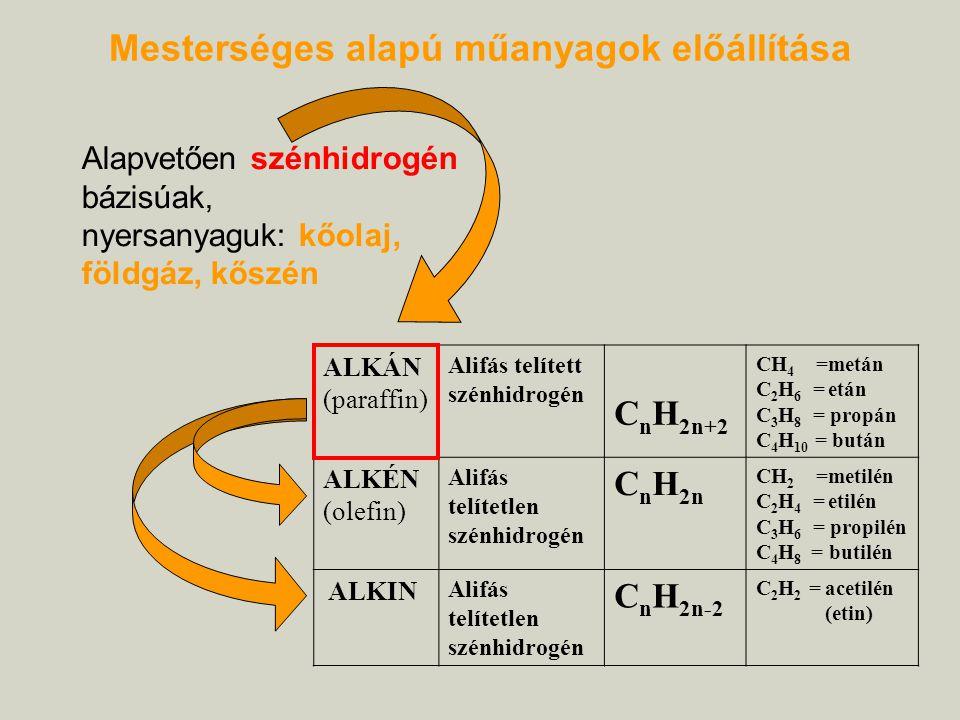 Kémiai képletPéldák Alkohol C n H 2n+1 OH CH 3 OH = metanol C 2 H 5 OH = etanol Aldehid C n H 2n+1 COH CH 2 O = metanal (formaldehid) C 2 H 4 O = etanal Karbonsav - COOH C n H 2n+1 COOH = alkánsav Keton R – CO –R, C n H 2n+2 CO C 2 H 6 CO = aceton Észter O II – O – C – C n H 2n+2 COO A szénhidrogéneken kívül egyéb vegyületek is felhasználhatók műanyaggyártásra, amelyek a szénen és hidrogénen kívül további elemeket is tartalmaznak