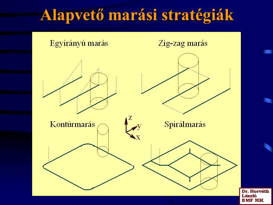 Alapvető marási stratégiák