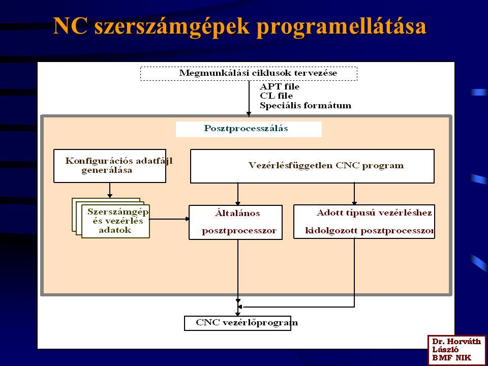 NC szerszámgépek programellátása