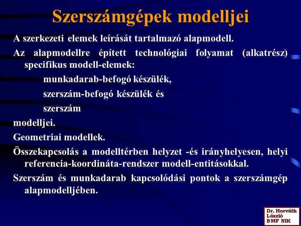 Szerszámgépek modelljei A szerkezeti elemek leírását tartalmazó alapmodell. Az alapmodellre épített technológiai folyamat (alkatrész) specifikus model